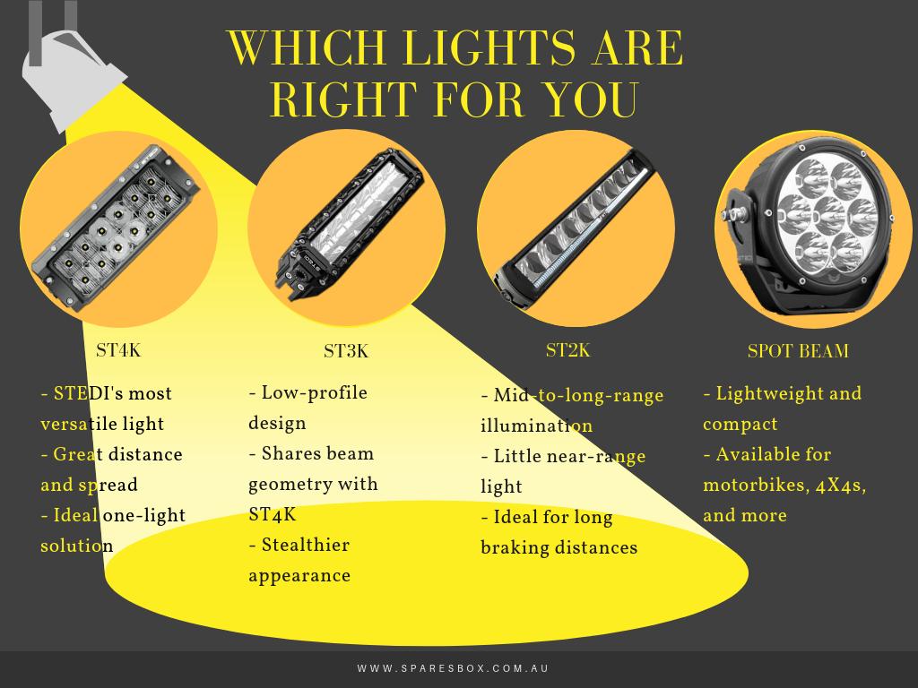 The STEDI ST(X)K Series LED Light Bars
