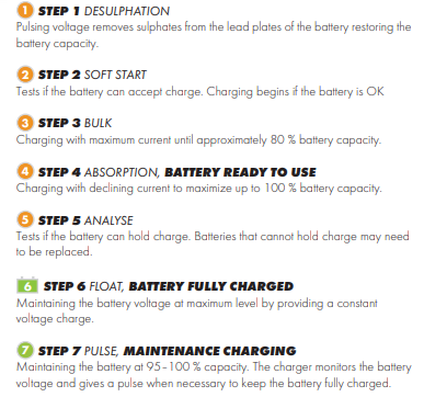 Which CTEK MXS Battery Charger is for me?
